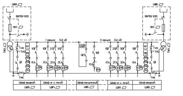 однолинейной схемы КТП для